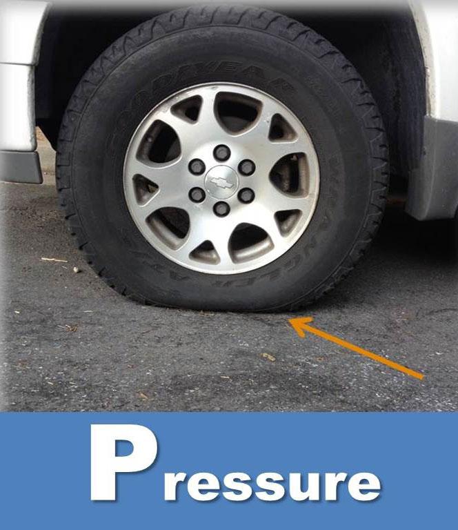 Presure